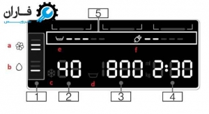 صفحه نمایش مربوط به برنامه های ماشین لباسشویی بوش